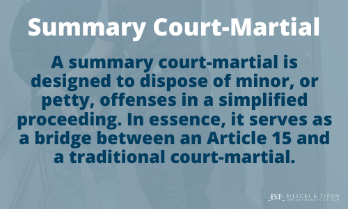 Summary Court Martial Infographic